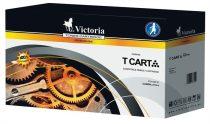 VICTORIA T cart. Lézertoner i-SENSYS Fax L380S, Fax L400 nyomtatókhoz, VICTORIA, fekete, 3,5k